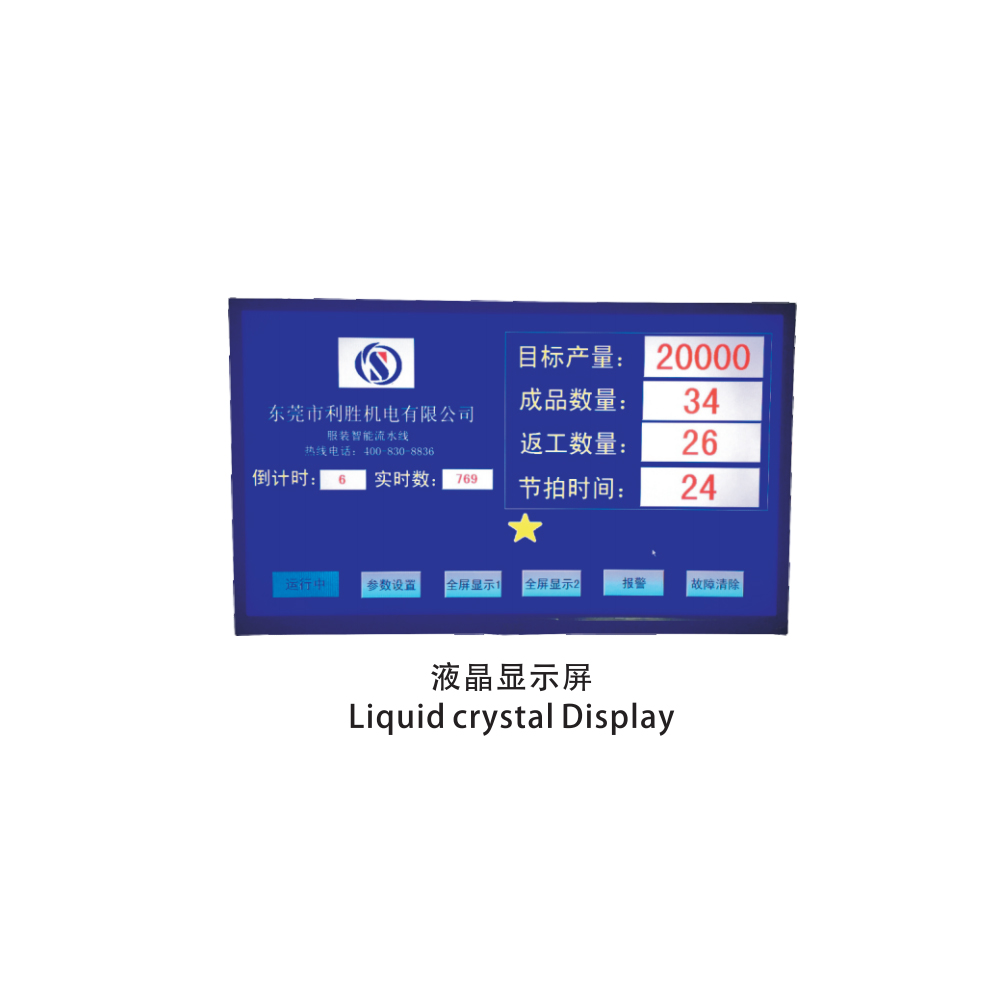 {Pipeline electronic display